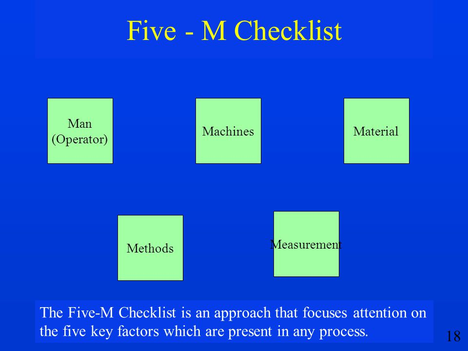 18 Five - M Checklist Man (Operator) Methods Machines Measurement Material The Five-M Checklist is an approach that focuses attention on the five key