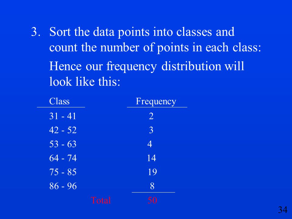 34 3.Sort the data points into classes and count the number of points in each class: Hence our frequency distribution will look like this: Class Frequ