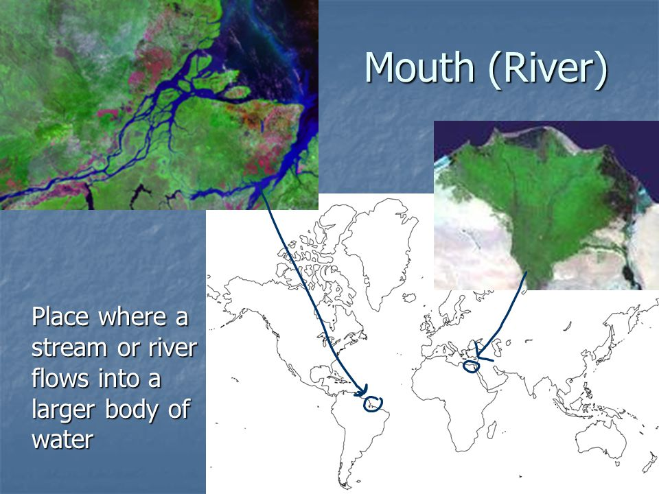 Mouth (River) Place where a stream or river flows into a larger body of water