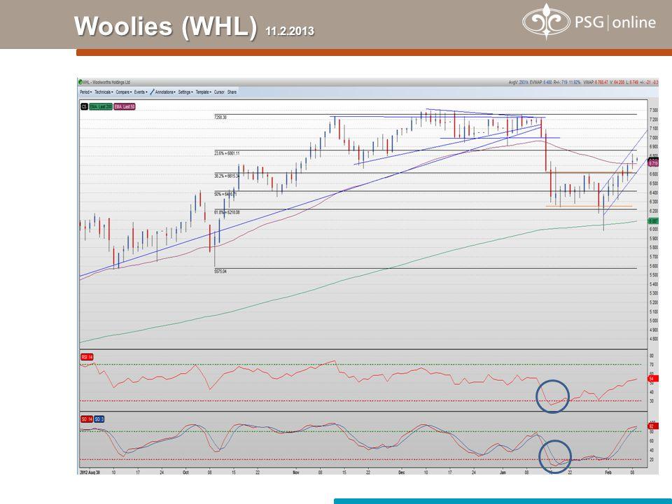Woolies (WHL) 11.2.2013