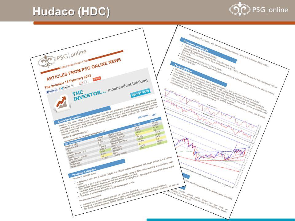 Hudaco (HDC)