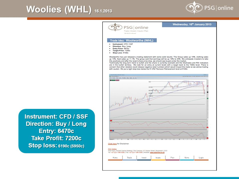 Woolies (WHL) 16.1.2013 Instrument: CFD / SSF Direction: Buy / Long Entry: 6470c Take Profit: 7200c Stop loss: 6190c (5950c)
