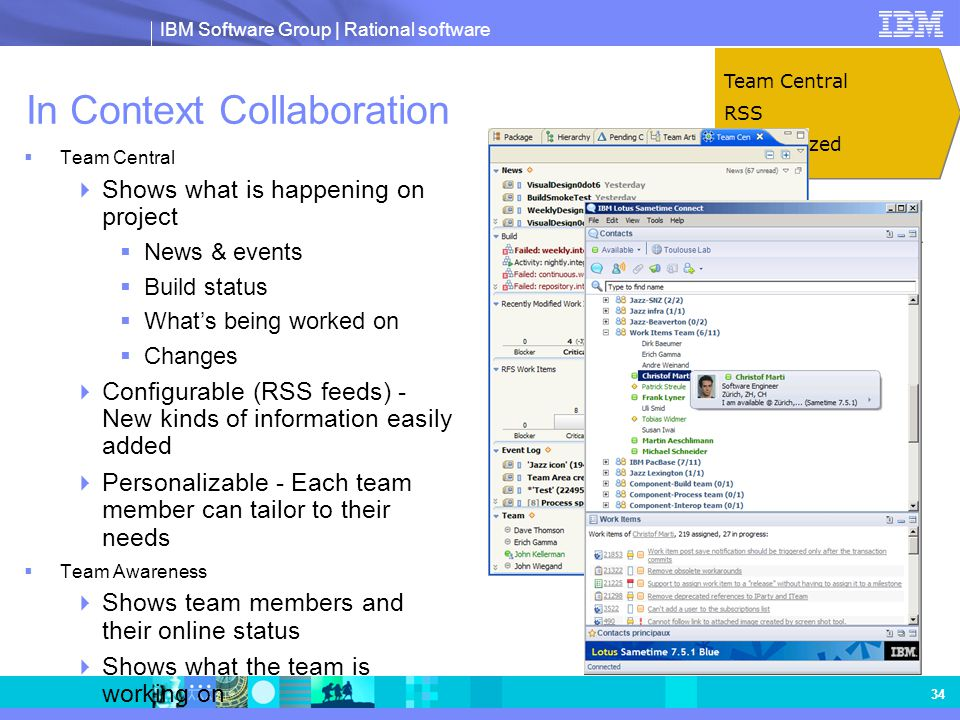 IBM Software Group | Rational software 34 Team Central RSS Personalized Team Central RSS Personalized In Context Collaboration  Team Central  Shows