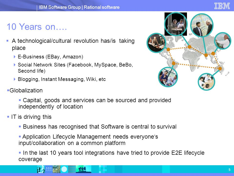 IBM Software Group | Rational software 5 10 Years on….  A technological/cultural revolution has/is taking place  E-Business (EBay, Amazon)  Social