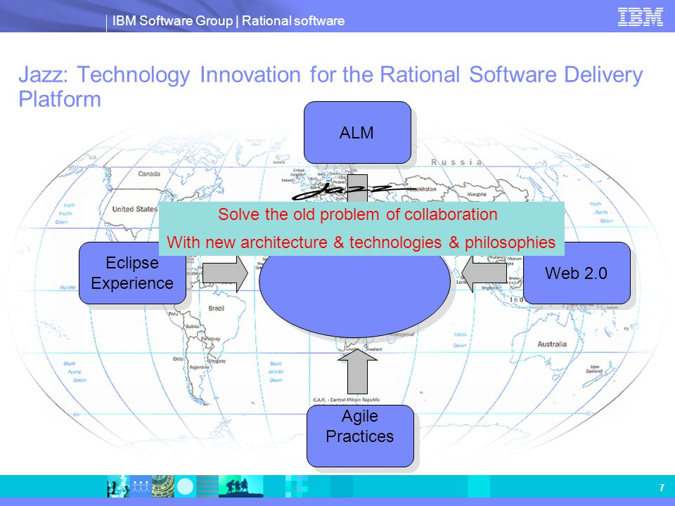 IBM Software Group | Rational software 7 Jazz: Technology Innovation for the Rational Software Delivery Platform Eclipse Experience Eclipse Experience