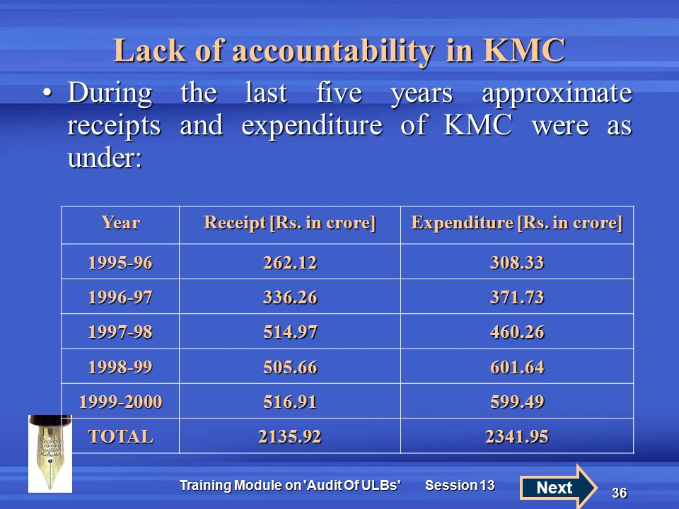 Training Module on Audit Of ULBs Session 13 36 Lack of accountability in KMC During the last five years approximate receipts and expenditure of KMC were as under:During the last five years approximate receipts and expenditure of KMC were as under: Year Receipt [Rs.