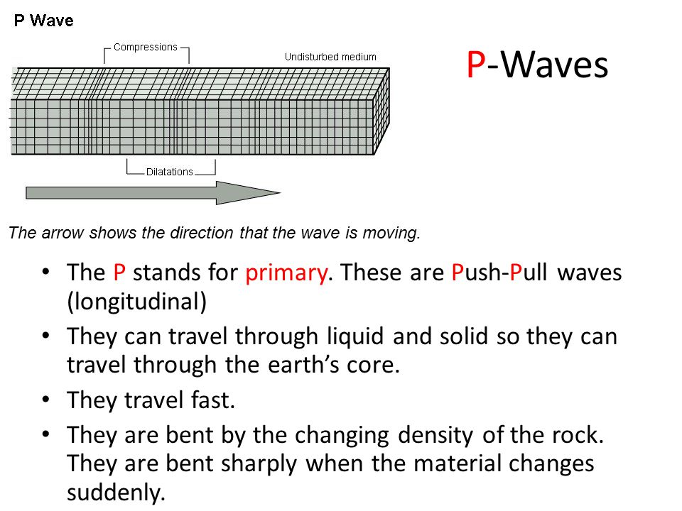 P-Waves The P stands for primary. These are Push-Pull waves (longitudinal) They can travel through liquid and solid so they can travel through the ear
