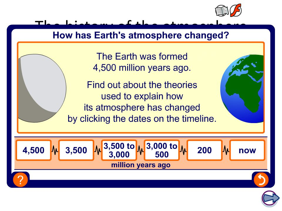 The history of the atmosphere
