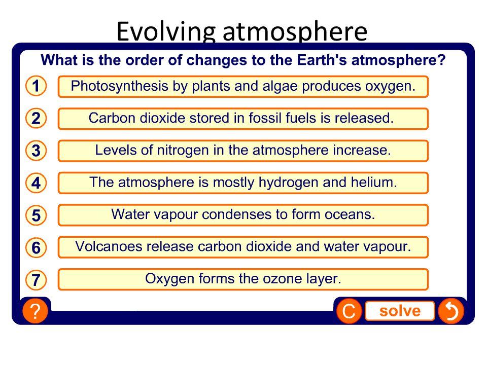 Evolving atmosphere