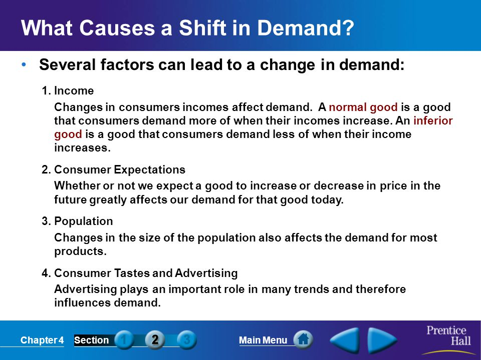 Chapter 4SectionMain Menu 1.Income Changes in consumers incomes affect demand.