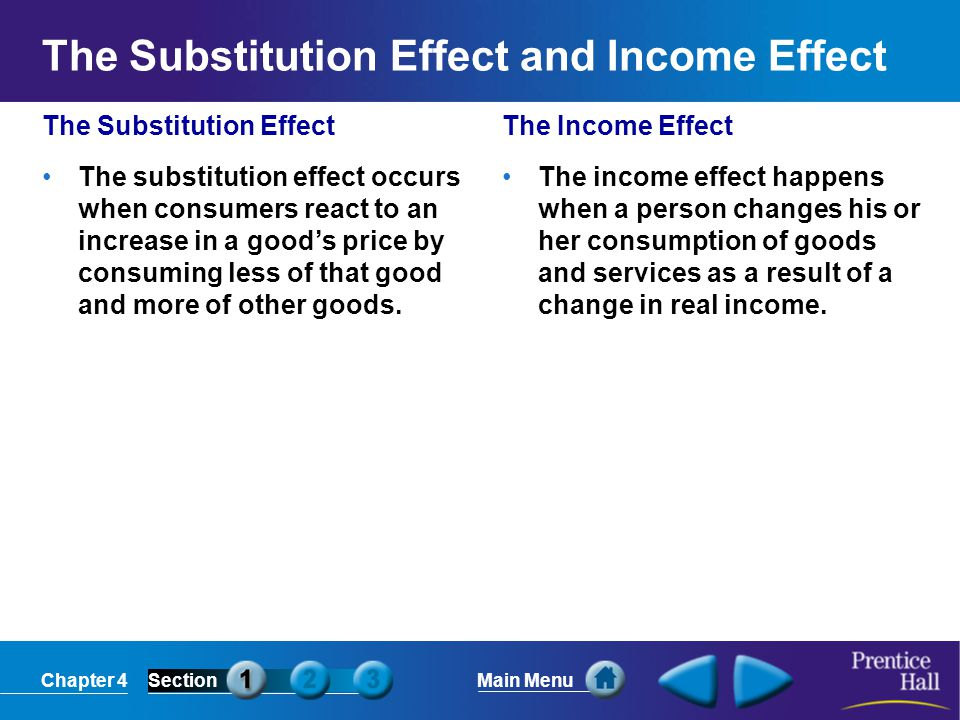 Chapter 4SectionMain Menu The Substitution Effect and Income Effect The Substitution Effect The substitution effect occurs when consumers react to an increase in a good's price by consuming less of that good and more of other goods.