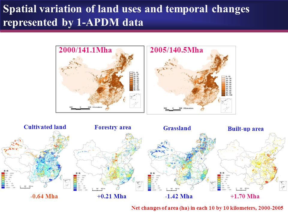 Spatial variation of land uses and temporal changes represented by 1-APDM data 2000/141.1Mha Cultivated land Forestry area Grassland Built-up area -0.64 Mha+0.21 Mha-1.42 Mha+1.70 Mha 2005/140.5Mha Net changes of area (ha) in each 10 by 10 kilometers, 2000-2005