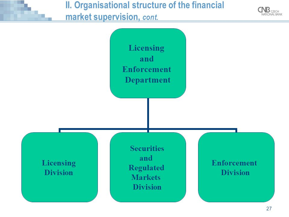 27 II. Organisational structure of the financial market supervision, cont. Licensing and Enforcement Department Licensing Division Securities and Regu