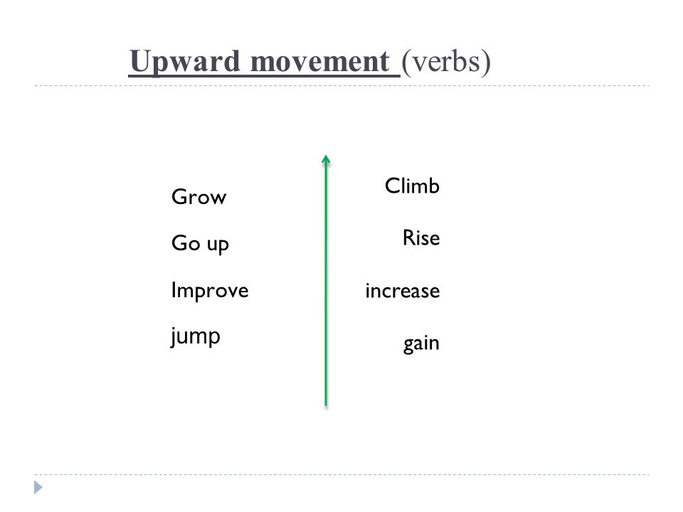 Upward movement (verbs) Climb Rise increase gain Grow Go up Improve jump