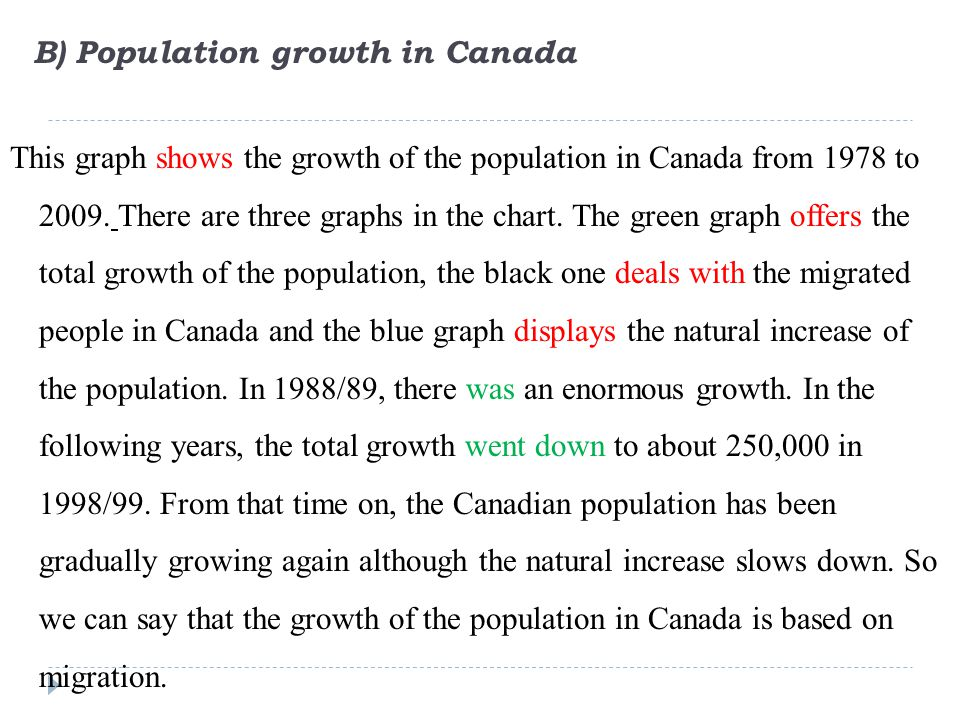 B) Population growth in Canada This graph shows the growth of the population in Canada from 1978 to 2009.