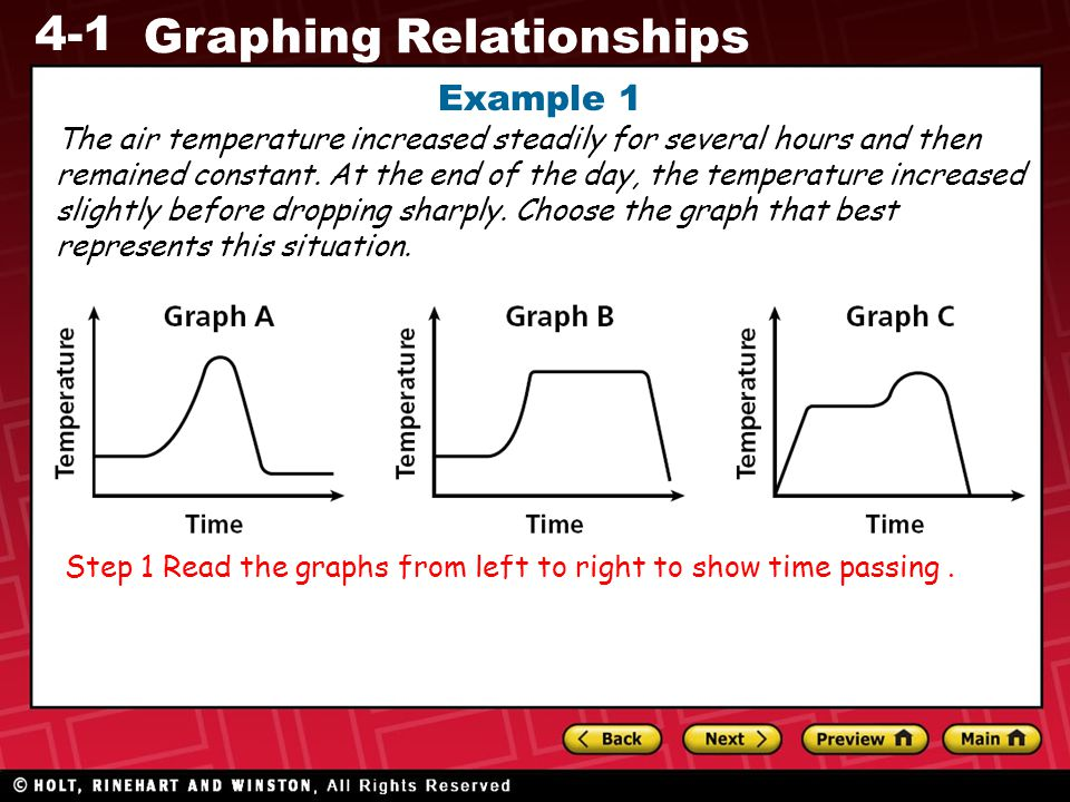 4-1 Graphing Relationships Example 1 The air temperature increased steadily for several hours and then remained constant. At the end of the day, the t