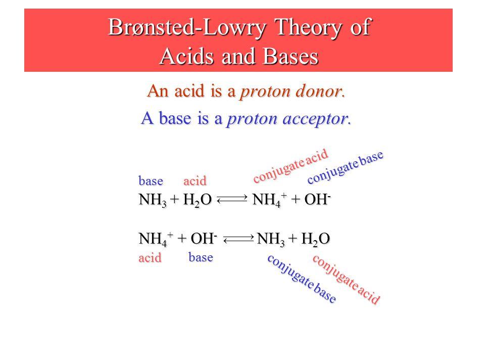 Acid Ionization Constant Ka=Ka=Ka=Ka= = 1.8 x 10 -5 [CH 3 CO 2 H] [CH 3 CO 2 - ][H 3 O + ] CH 3 CO 2 H + H 2 O CH 3 CO 2 - + H 3 O + baseacid conjugate acid conjugate base