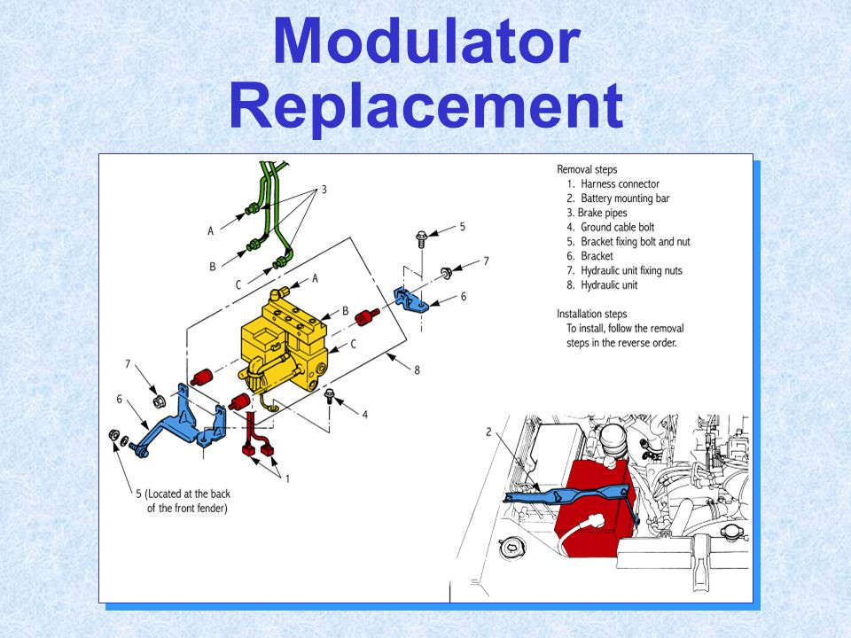 Modulator Replacement