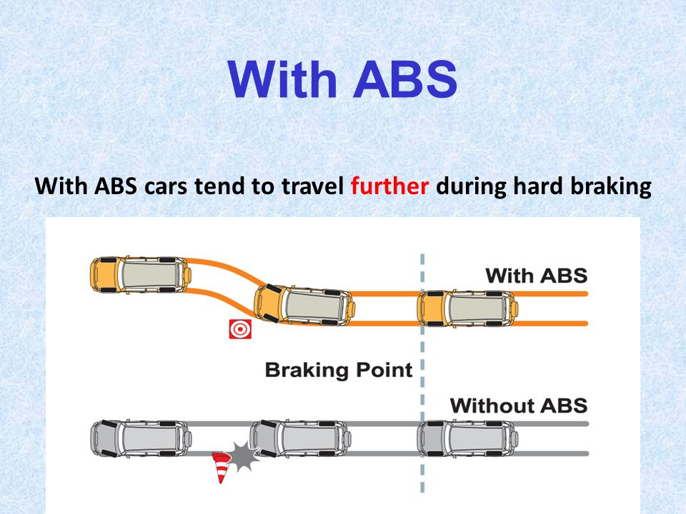 With ABS With ABS cars tend to travel further during hard braking