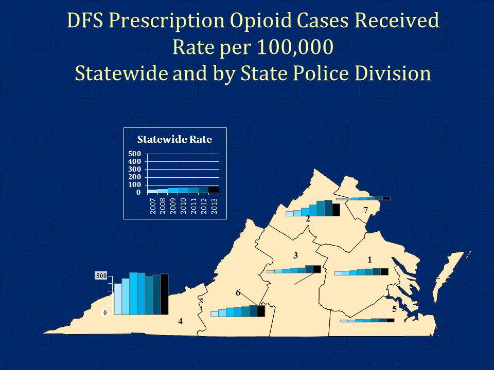 DFS Prescription Opioid Cases Received Rate per 100,000 Statewide and by State Police Division 500 0 7 1 2 3 4 5 6
