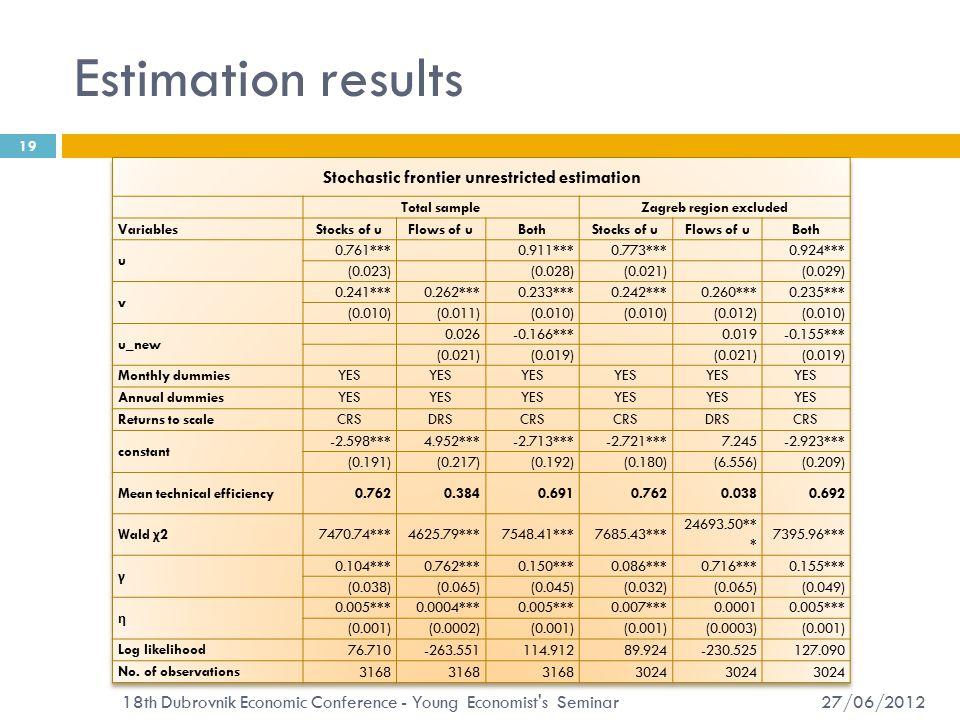 Estimation results 27/06/2012 18th Dubrovnik Economic Conference - Young Economist s Seminar 19