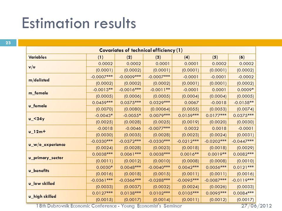Estimation results 27/06/2012 18th Dubrovnik Economic Conference - Young Economist s Seminar 23