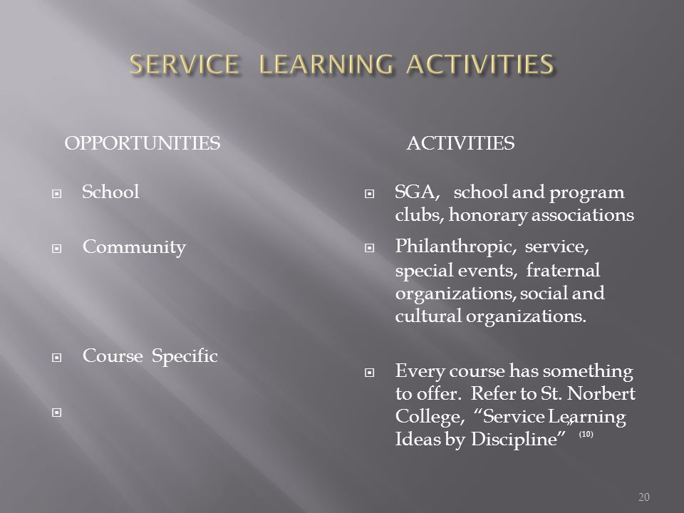 OPPORTUNITIES ACTIVITIES  School  Community  Course Specific   SGA, school and program clubs, honorary associations  Philanthropic, service, special events, fraternal organizations, social and cultural organizations.