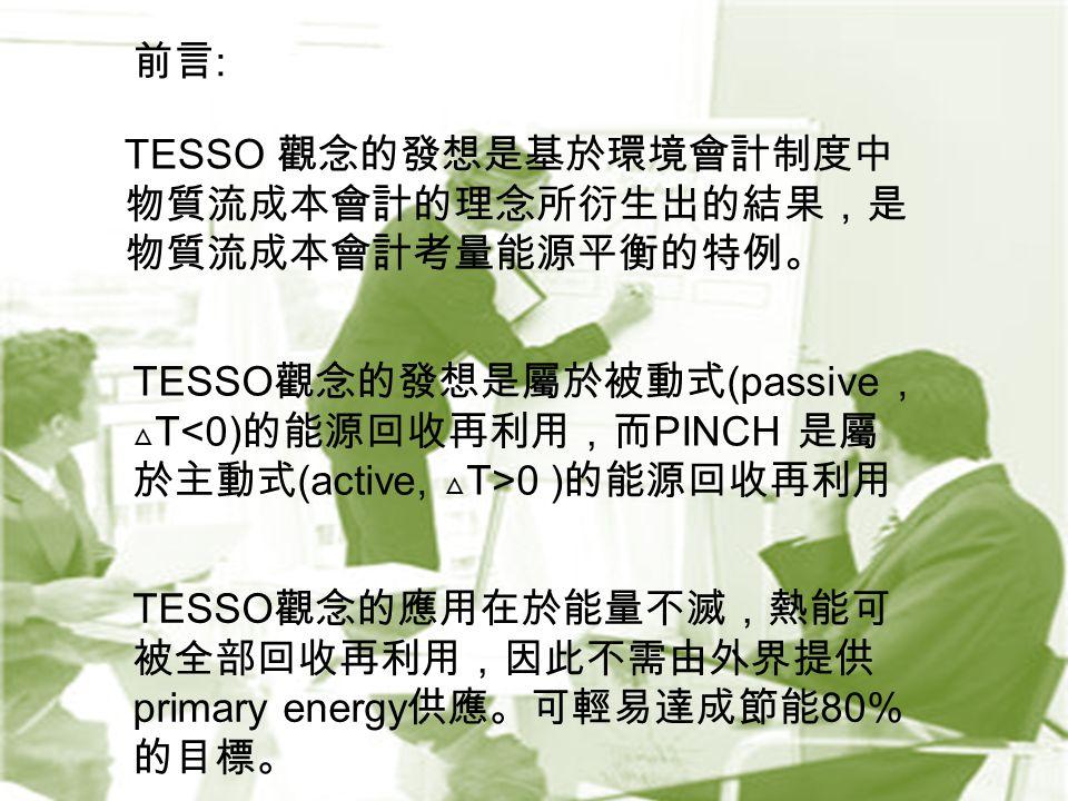 TESSO 觀念的發想是基於環境會計制度中 物質流成本會計的理念所衍生出的結果,是 物質流成本會計考量能源平衡的特例。 TESSO 觀念的發想是屬於被動式 (passive, △ T 0 ) 的能源回收再利用 TESSO 觀念的應用在於能量不滅,熱能可 被全部回收再利用,因此不需由外界提供 primary energy 供應。可輕易達成節能 80% 的目標。 前言 :