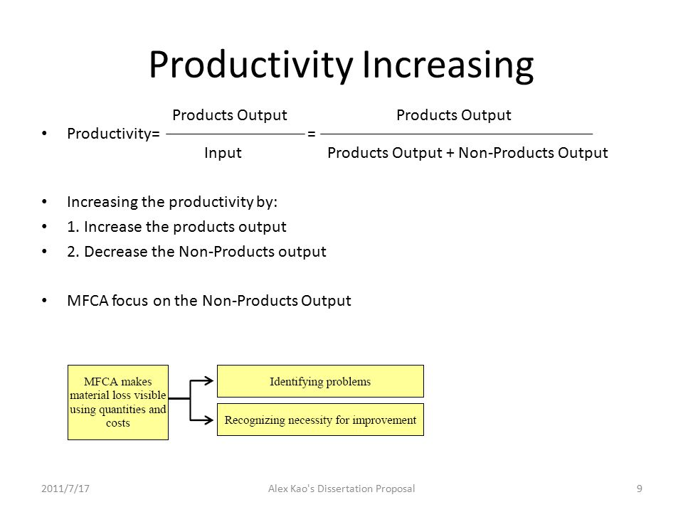 Productivity Increasing Productivity= = Increasing the productivity by: 1.