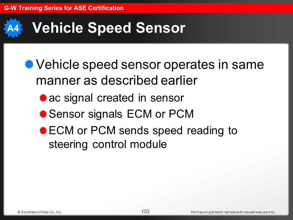 Permission granted to reproduce for educational use only. 103 © Goodheart-Willcox Co., Inc. Vehicle Speed Sensor Vehicle speed sensor operates in same
