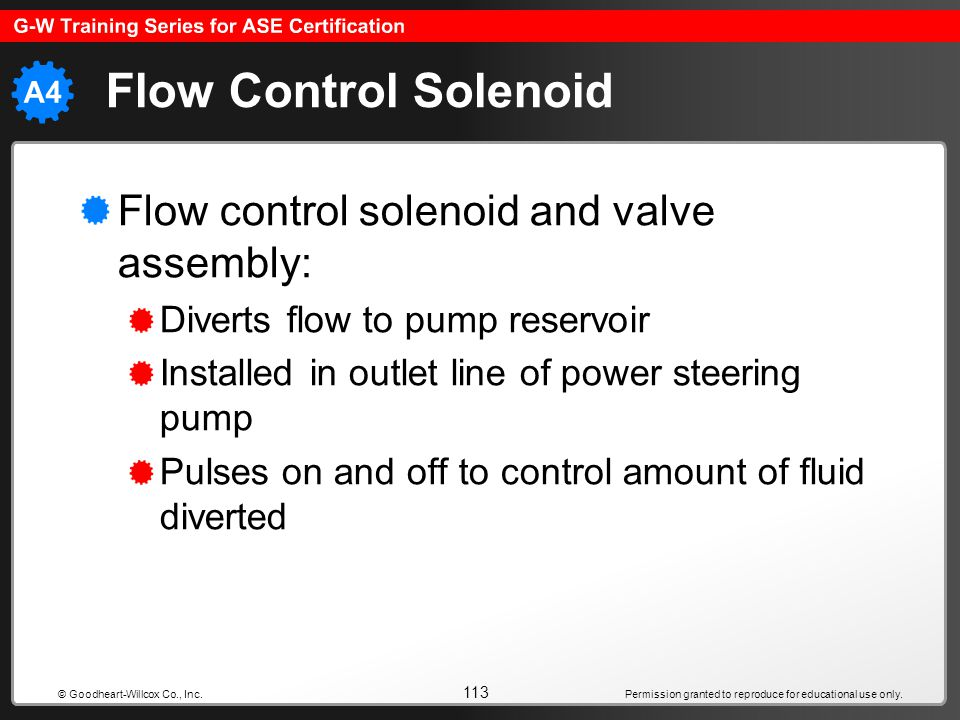 Permission granted to reproduce for educational use only. 113 © Goodheart-Willcox Co., Inc. Flow Control Solenoid Flow control solenoid and valve asse