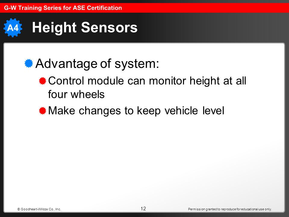 Permission granted to reproduce for educational use only. 12 © Goodheart-Willcox Co., Inc. Height Sensors Advantage of system: Control module can moni