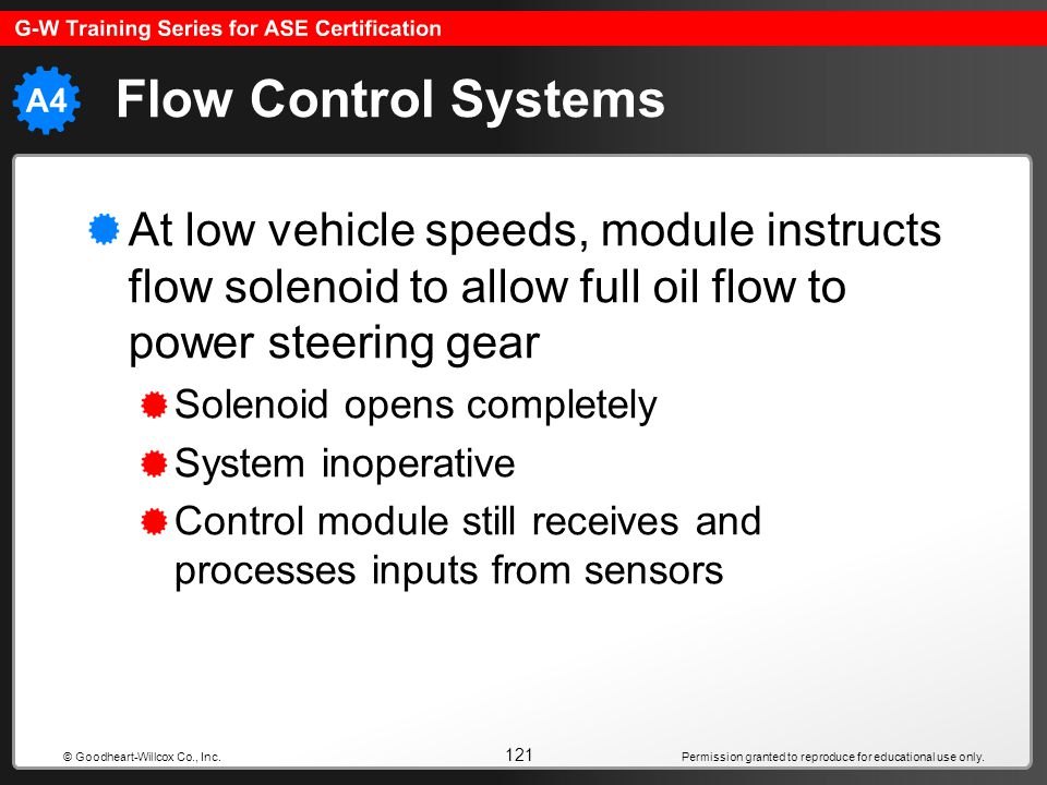 Permission granted to reproduce for educational use only. 121 © Goodheart-Willcox Co., Inc. Flow Control Systems At low vehicle speeds, module instruc