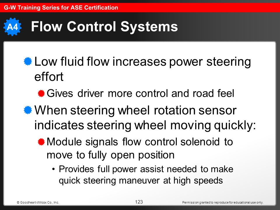 Permission granted to reproduce for educational use only. 123 © Goodheart-Willcox Co., Inc. Flow Control Systems Low fluid flow increases power steeri