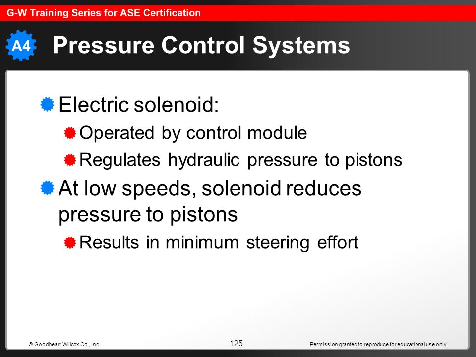 Permission granted to reproduce for educational use only. 125 © Goodheart-Willcox Co., Inc. Pressure Control Systems Electric solenoid: Operated by co