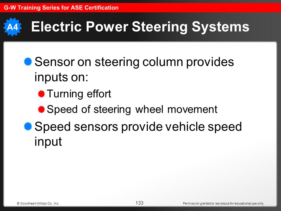 Permission granted to reproduce for educational use only. 133 © Goodheart-Willcox Co., Inc. Electric Power Steering Systems Sensor on steering column