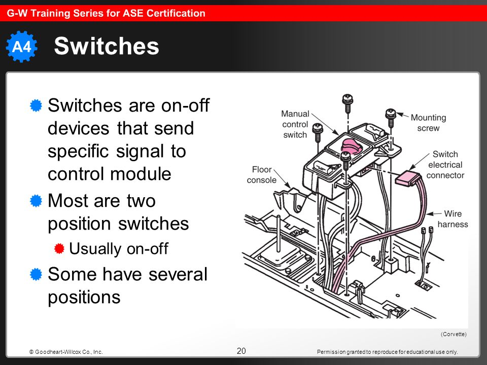 Permission granted to reproduce for educational use only. 20 © Goodheart-Willcox Co., Inc. Switches Switches are on-off devices that send specific sig