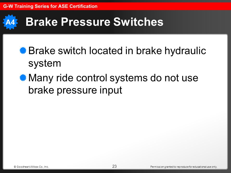 Permission granted to reproduce for educational use only. 23 © Goodheart-Willcox Co., Inc. Brake Pressure Switches Brake switch located in brake hydra