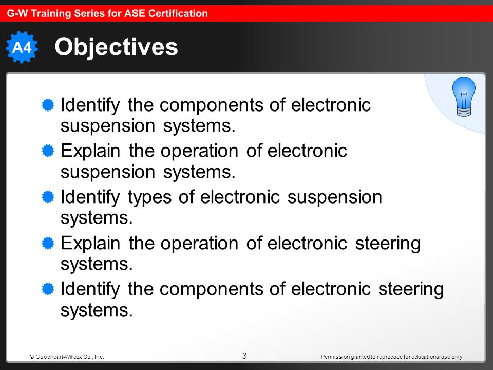 Permission granted to reproduce for educational use only. 3 © Goodheart-Willcox Co., Inc. Objectives Identify the components of electronic suspension
