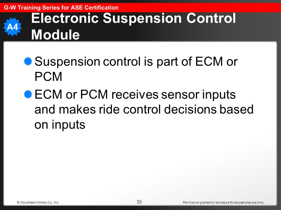 Permission granted to reproduce for educational use only. 35 © Goodheart-Willcox Co., Inc. Electronic Suspension Control Module Suspension control is