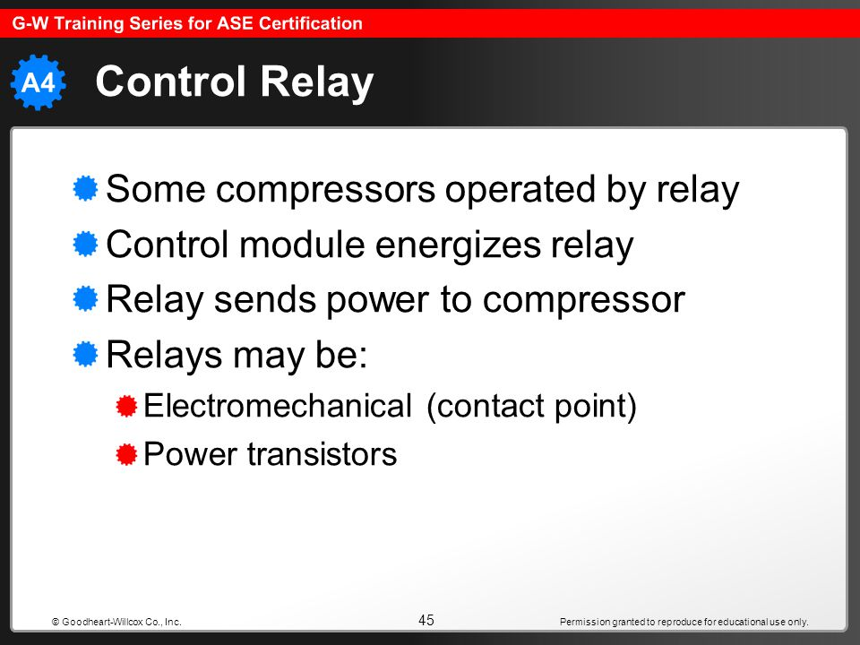 Permission granted to reproduce for educational use only. 45 © Goodheart-Willcox Co., Inc. Control Relay Some compressors operated by relay Control mo