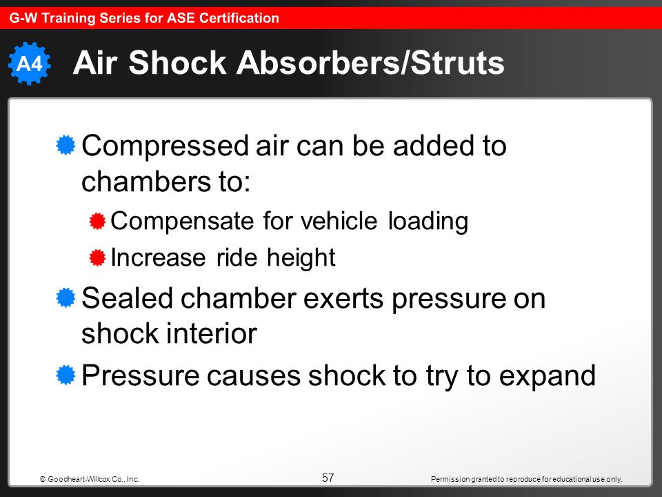 Permission granted to reproduce for educational use only. 57 © Goodheart-Willcox Co., Inc. Air Shock Absorbers/Struts Compressed air can be added to c