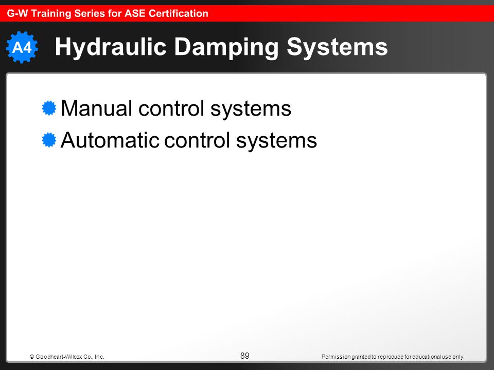 Permission granted to reproduce for educational use only. 89 © Goodheart-Willcox Co., Inc. Hydraulic Damping Systems Manual control systems Automatic