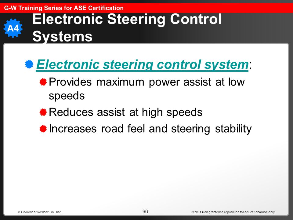 Permission granted to reproduce for educational use only. 96 © Goodheart-Willcox Co., Inc. Electronic Steering Control Systems Electronic steering con