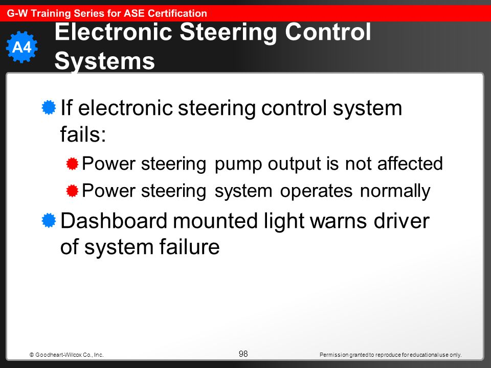 Permission granted to reproduce for educational use only. 98 © Goodheart-Willcox Co., Inc. Electronic Steering Control Systems If electronic steering