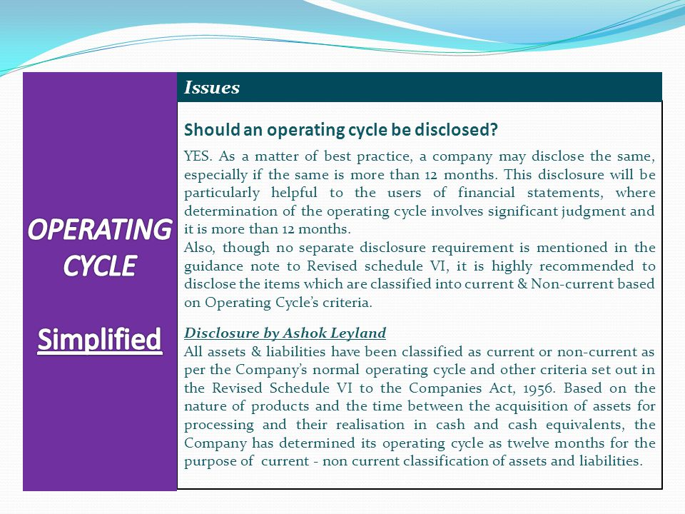 Should an operating cycle be disclosed.
