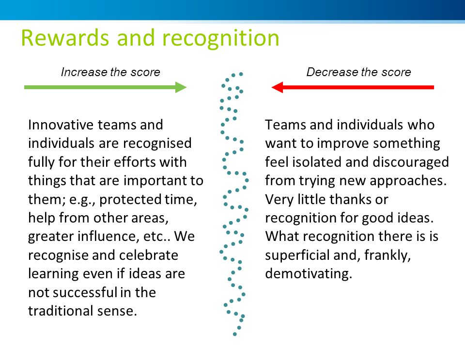 Innovative teams and individuals are recognised fully for their efforts with things that are important to them; e.g., protected time, help from other areas, greater influence, etc..