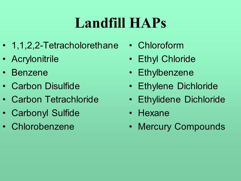 Landfill HAPs 1,1,2,2-Tetracholorethane Acrylonitrile Benzene Carbon Disulfide Carbon Tetrachloride Carbonyl Sulfide Chlorobenzene Chloroform Ethyl Chloride Ethylbenzene Ethylene Dichloride Ethylidene Dichloride Hexane Mercury Compounds