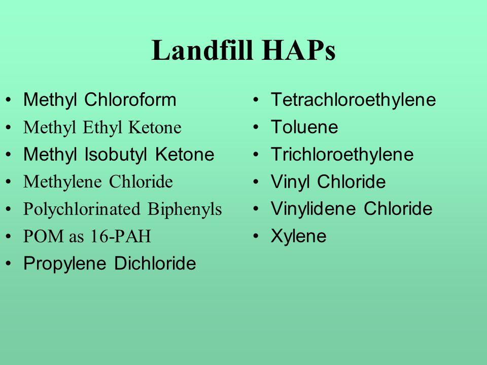 Landfill HAPs Methyl Chloroform Methyl Ethyl Ketone Methyl Isobutyl Ketone Methylene Chloride Polychlorinated Biphenyls POM as 16-PAH Propylene Dichloride Tetrachloroethylene Toluene Trichloroethylene Vinyl Chloride Vinylidene Chloride Xylene