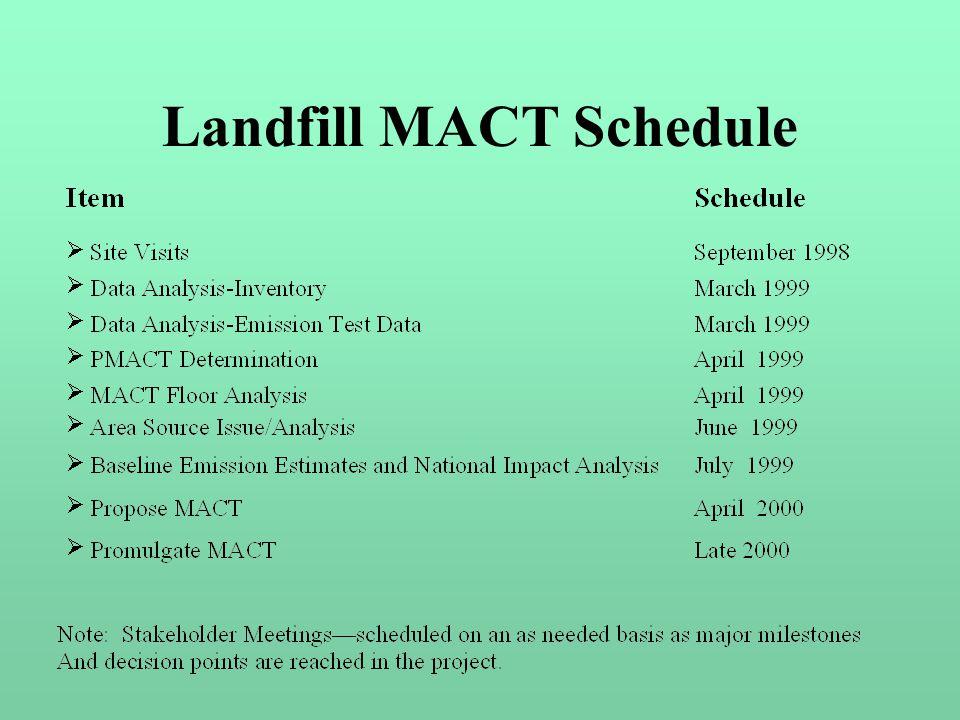 Landfill MACT Schedule
